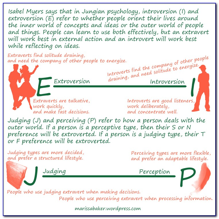 Myers Briggs Test Letter Meanings