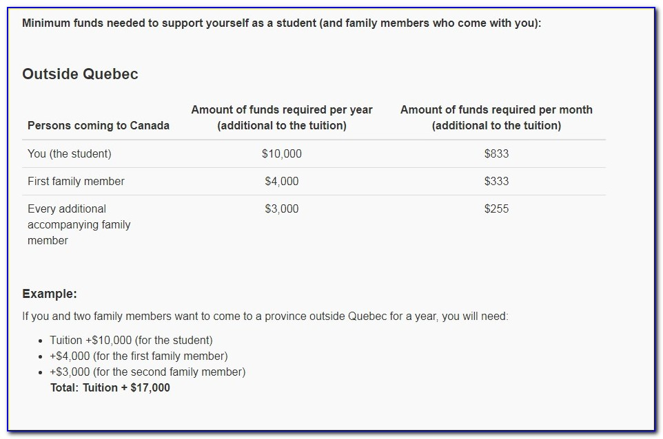 Proof Of Funding Letter Example