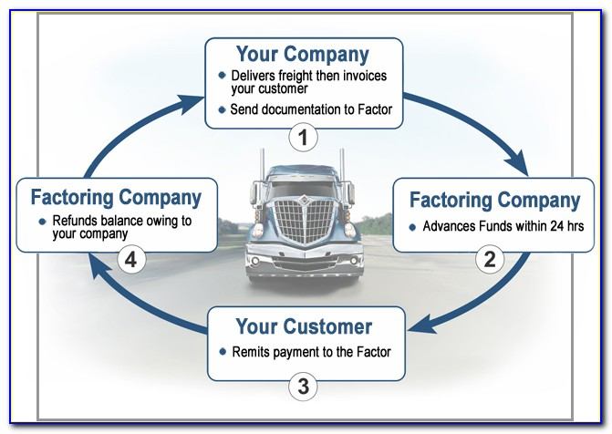 Trucking Invoice Factoring Companies