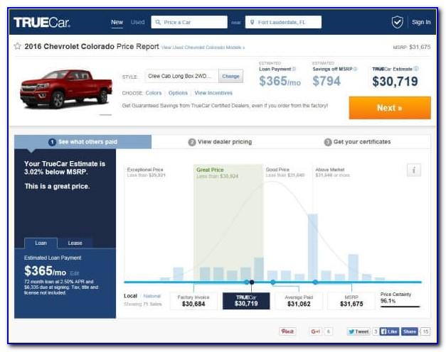 Truecar Dealer Invoice