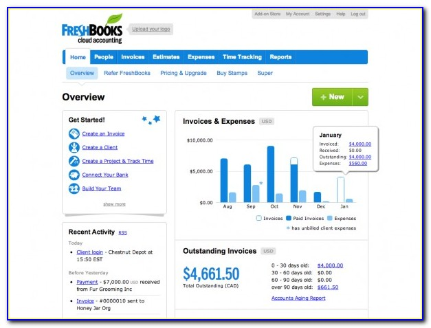 Zoho Books Vs Quickbooks India