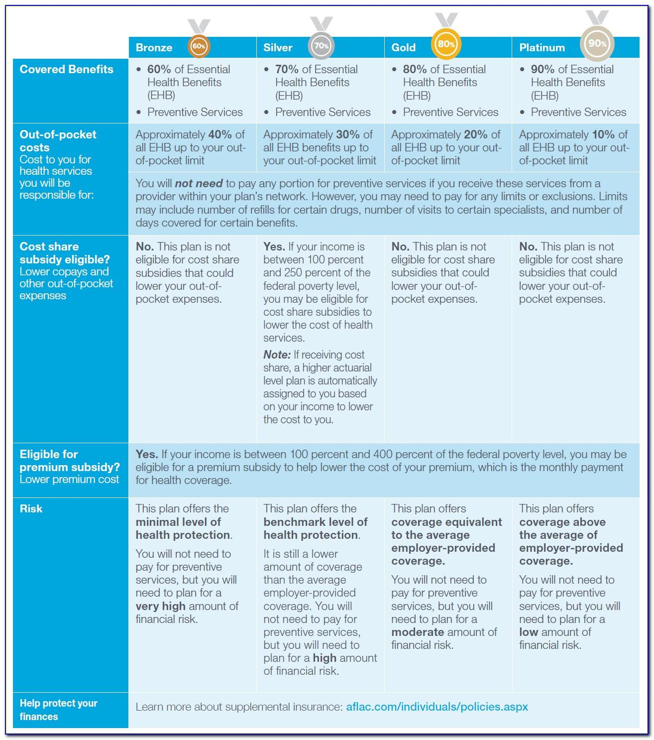 Aflac Dental Plan Brochure
