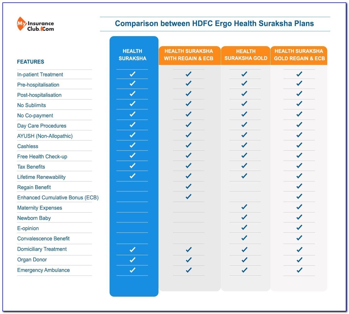 Bajaj Allianz Corporate Travel Insurance Brochure