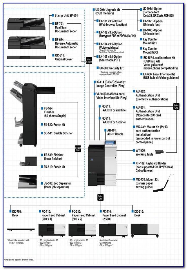 Bizhub C458 Specifications