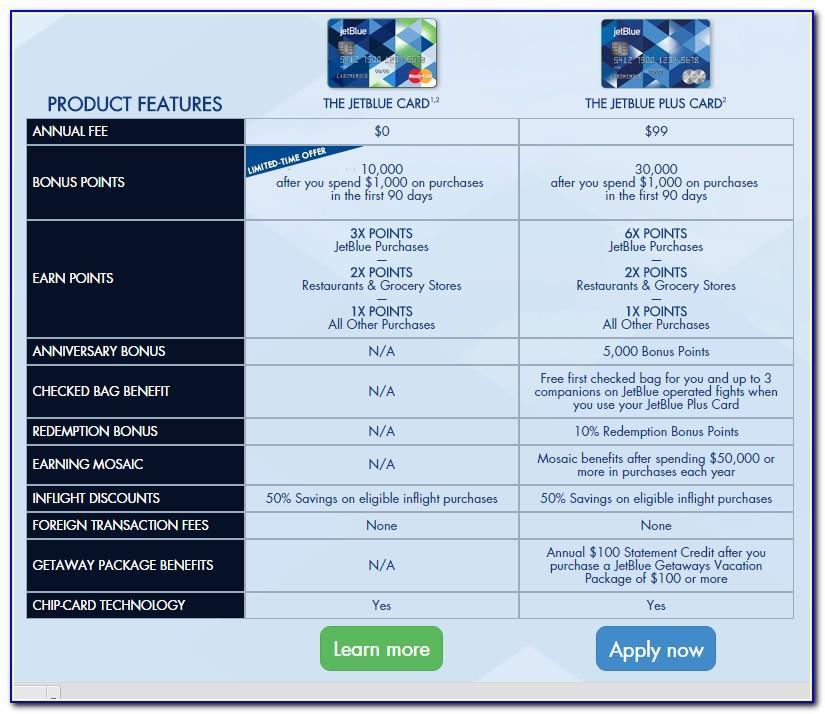 Jetblue Business Card Offer