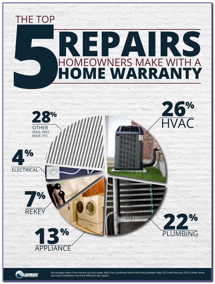 Landmark Home Warranty Texas Brochure