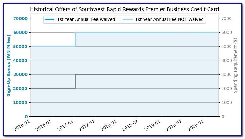 Sample Tax Preparer Business Cards