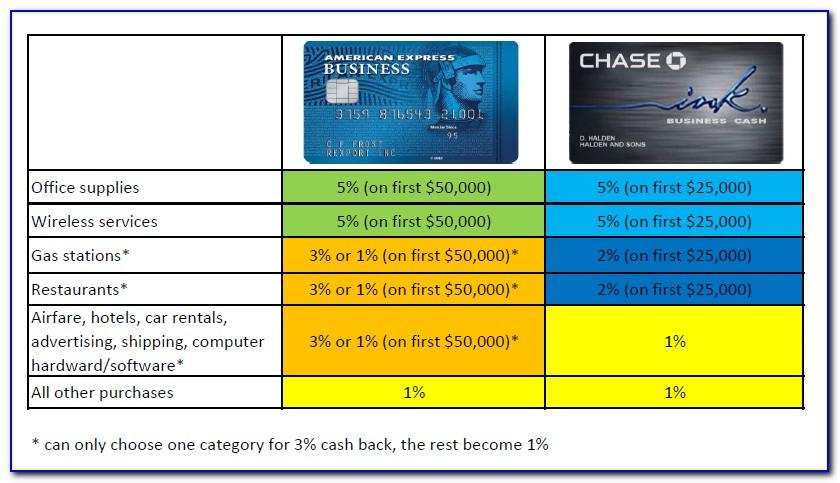 Speedway Business Universal Card Program
