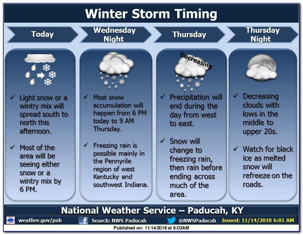 Wdaz Weather Cancellations