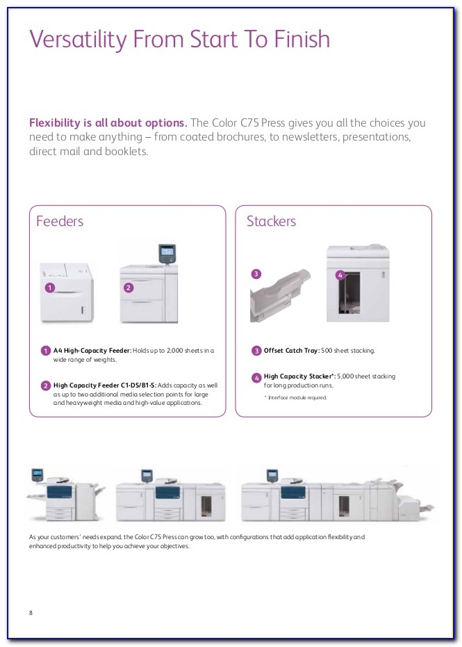 Xerox Colour C75 Press Brochure