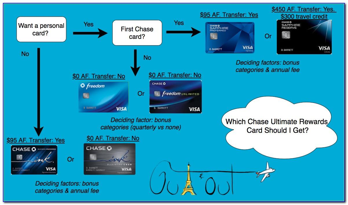 Chase Business Card App