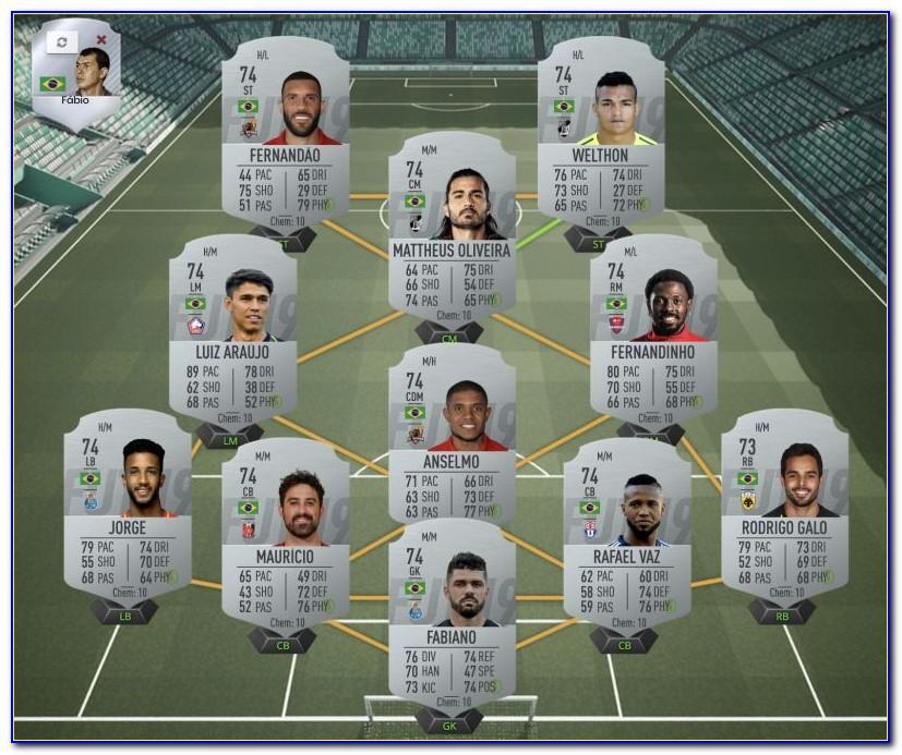 Fifa 19 Birthday Cards Prediction