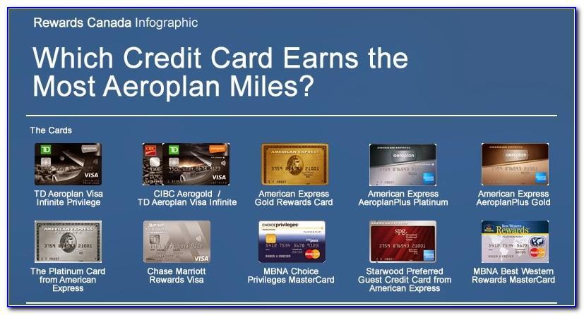 Free Aeroplan Miles Credit Cards