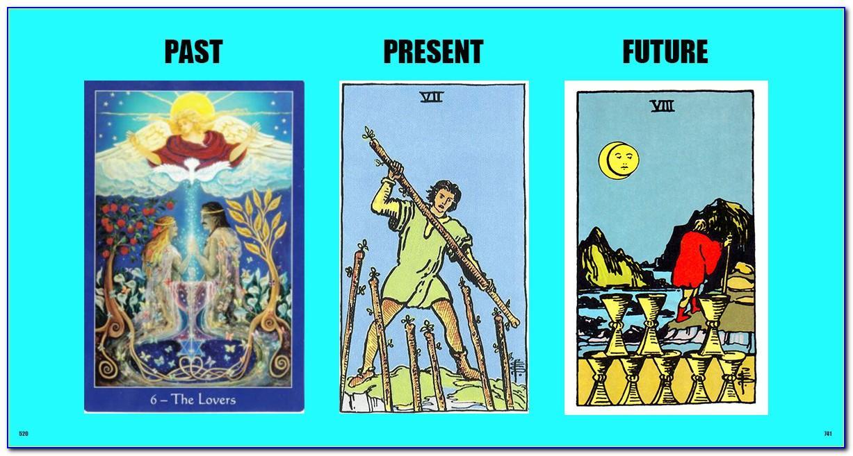 Free Gemini Tarot Card Reading