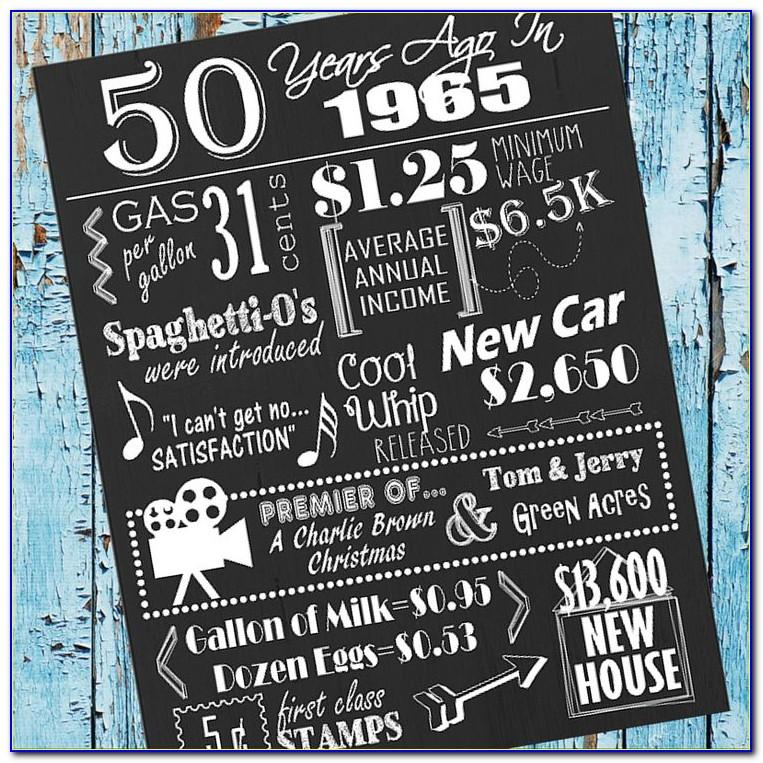 Free Singing 40th Birthday Cards