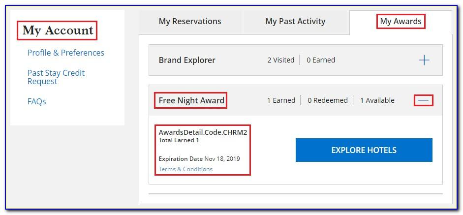 Hyatt Credit Card Two Free Nights