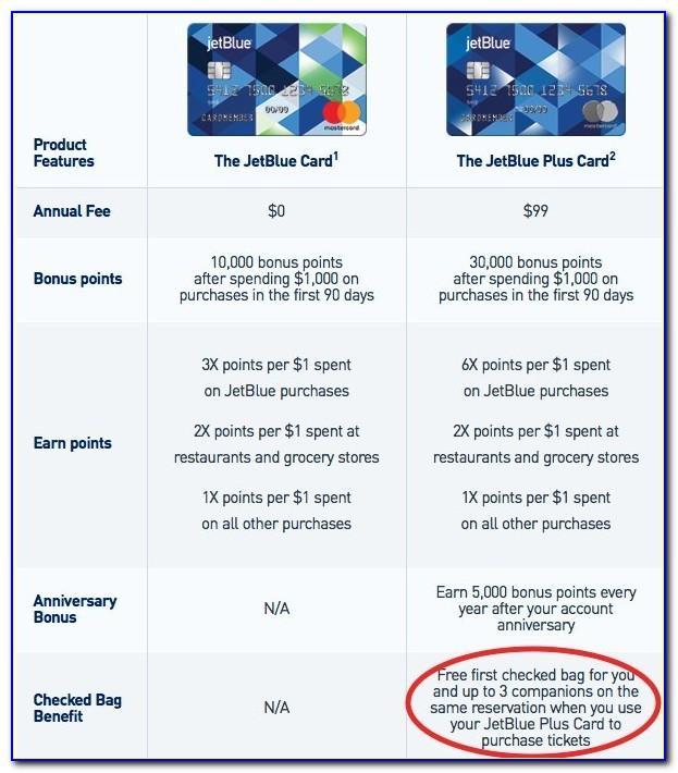 Jetblue Plus Card Free Checked Bag