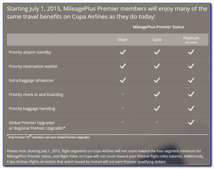 United Mileageplus Card Free Checked Bag