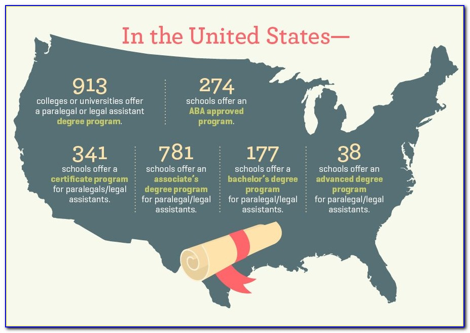 Aba Paralegal Certificate California