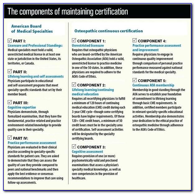 Ancc Board Certification Verification