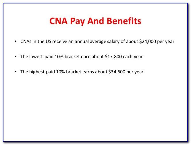 Cna Certification Renewal Form