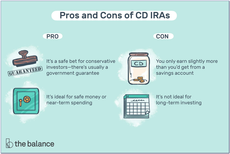 Colorado Sales Tax Exemption Certificate