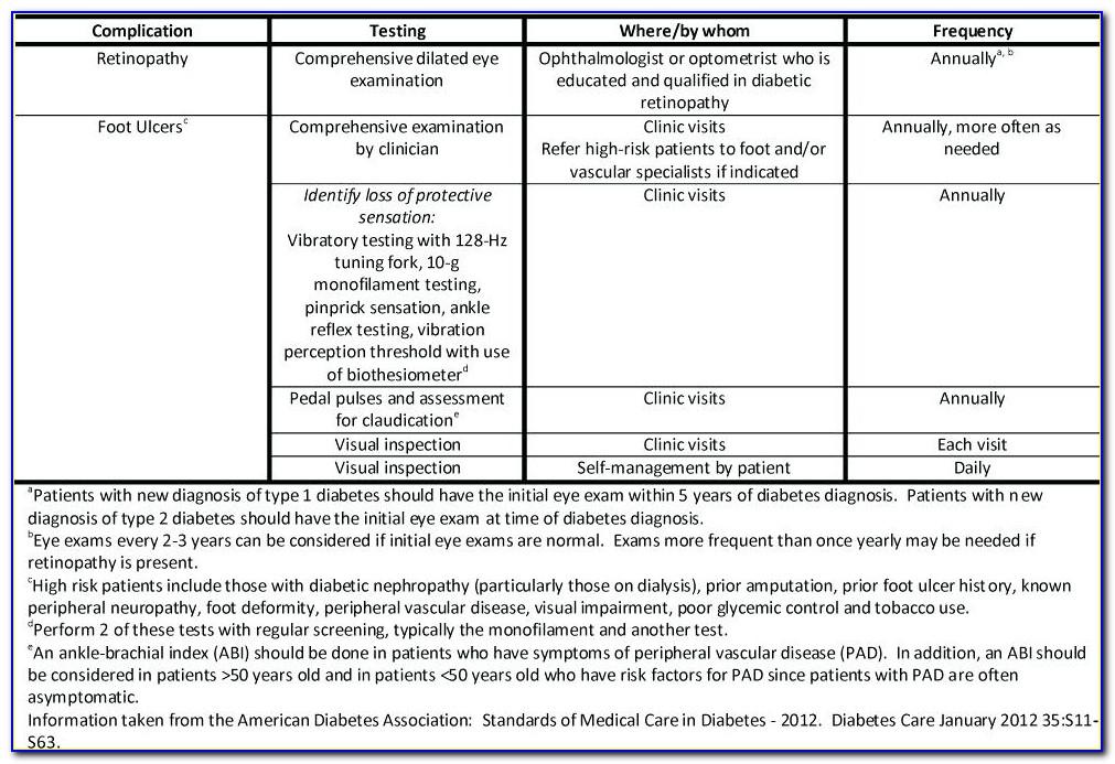 Educational Diagnostician Certification Virginia