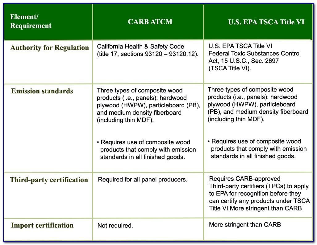 Epa Certification Lookup