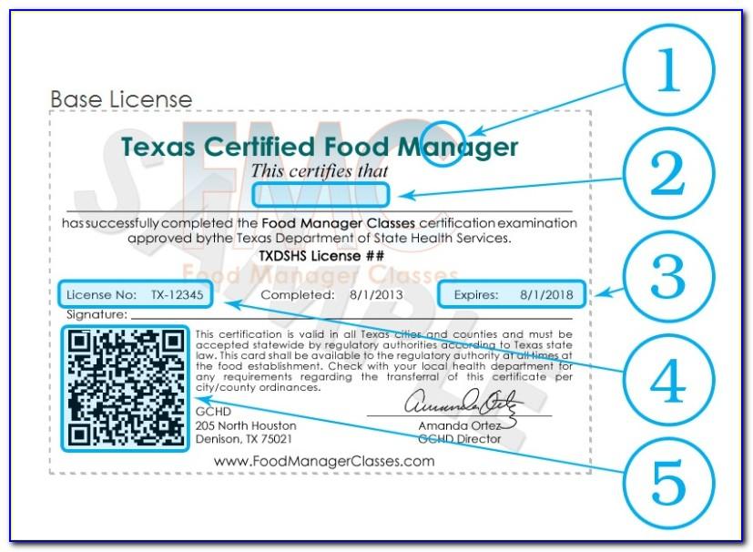 Food Handlers Certificate Online Illinois