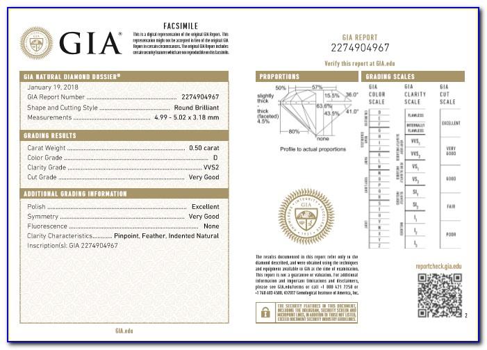 Gia Certificate Database