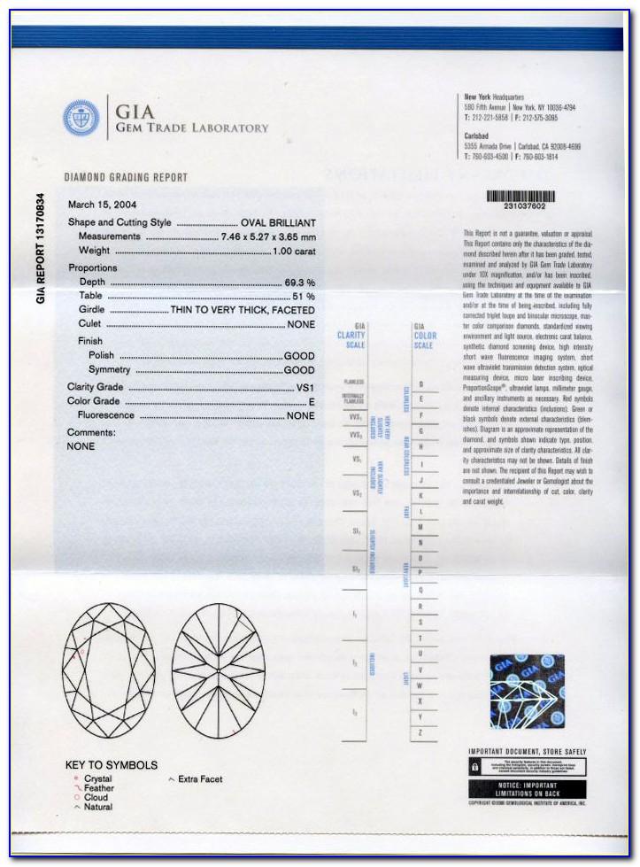 Gia Certificate Lookup