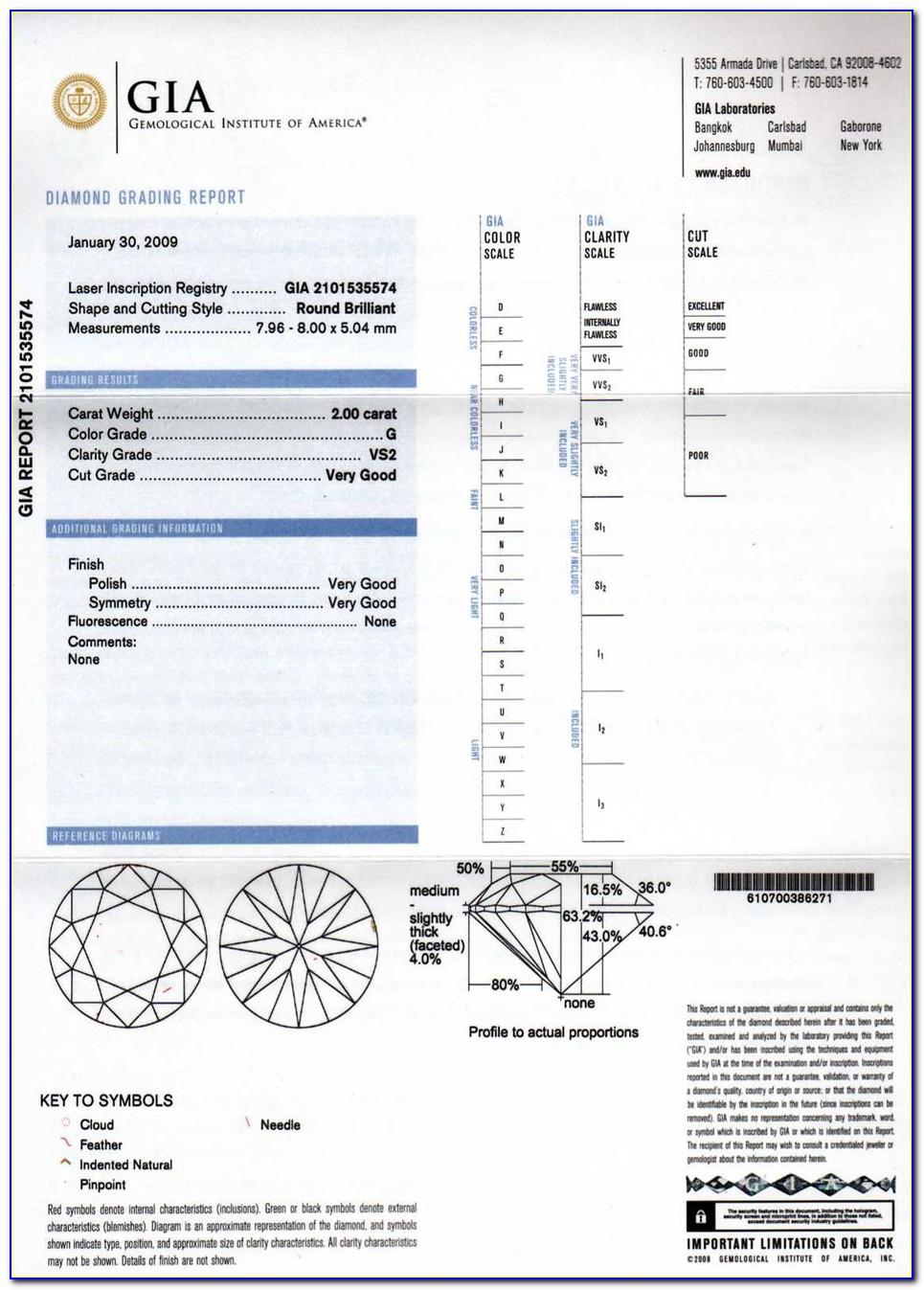 Gia Certificate Number Lookup