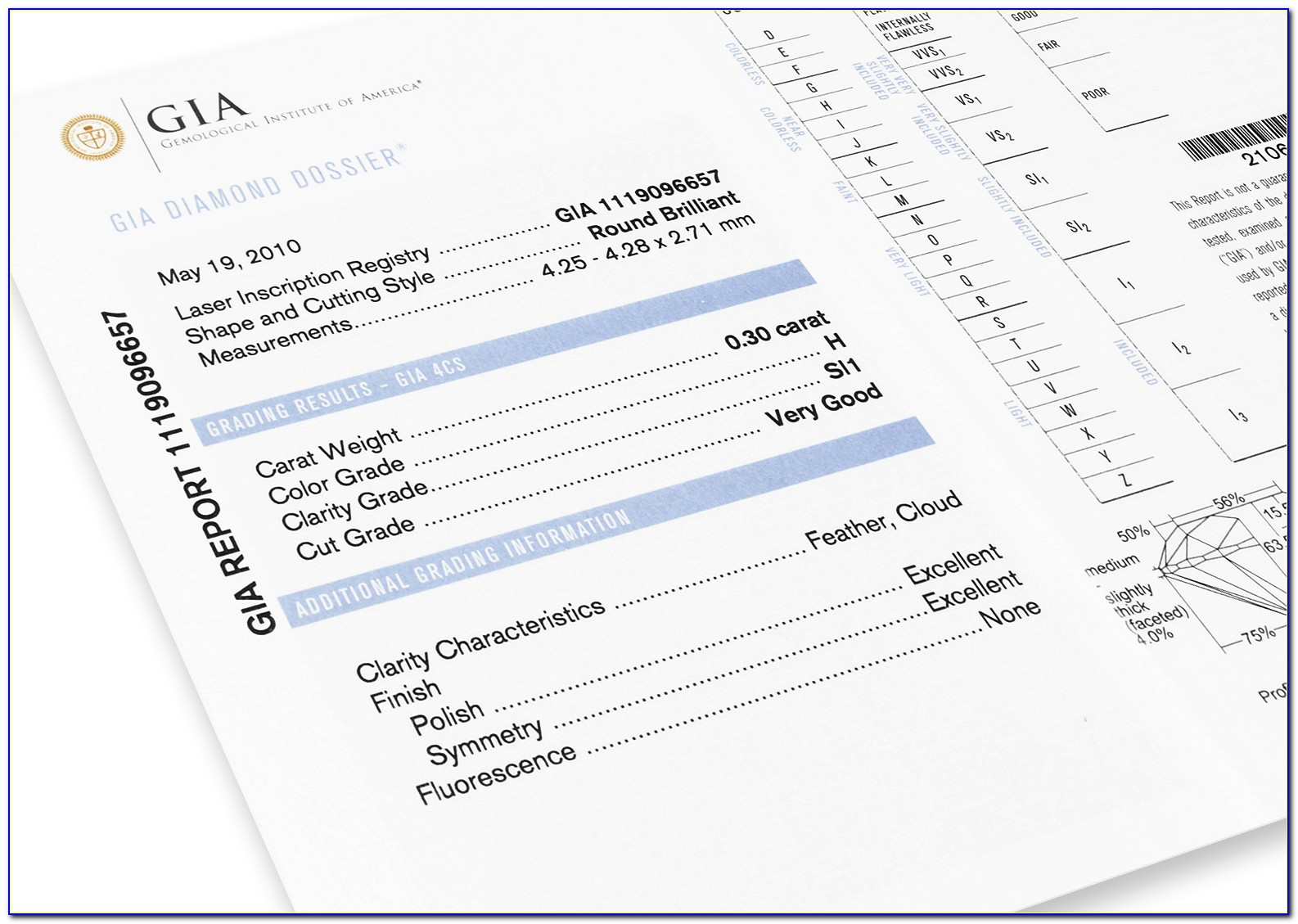 Gia Diamond Certificate Lookup