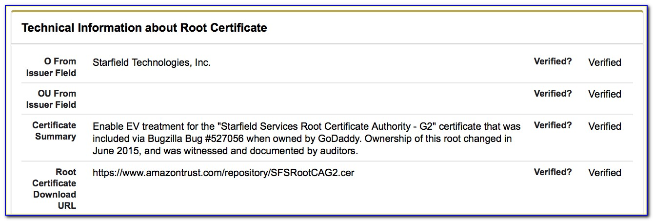Godaddy Root Certificate Not Trusted