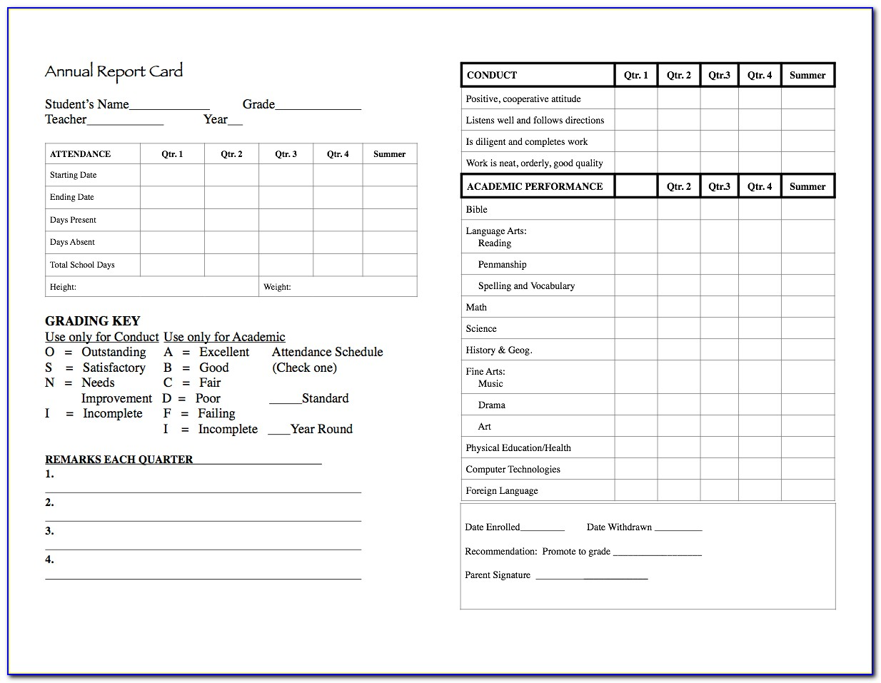 Homeschool Middle School Report Card Template Free