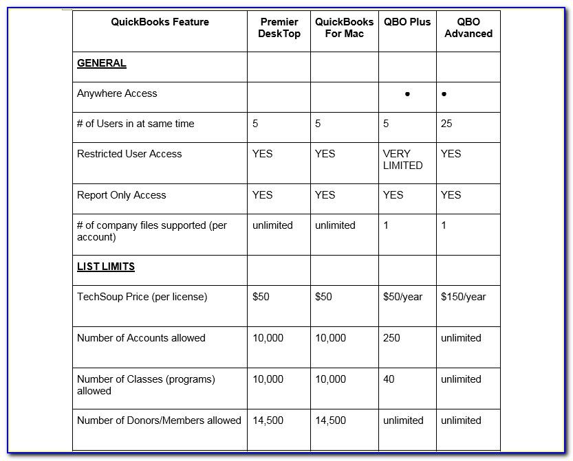 Macs Ac 609 Certification
