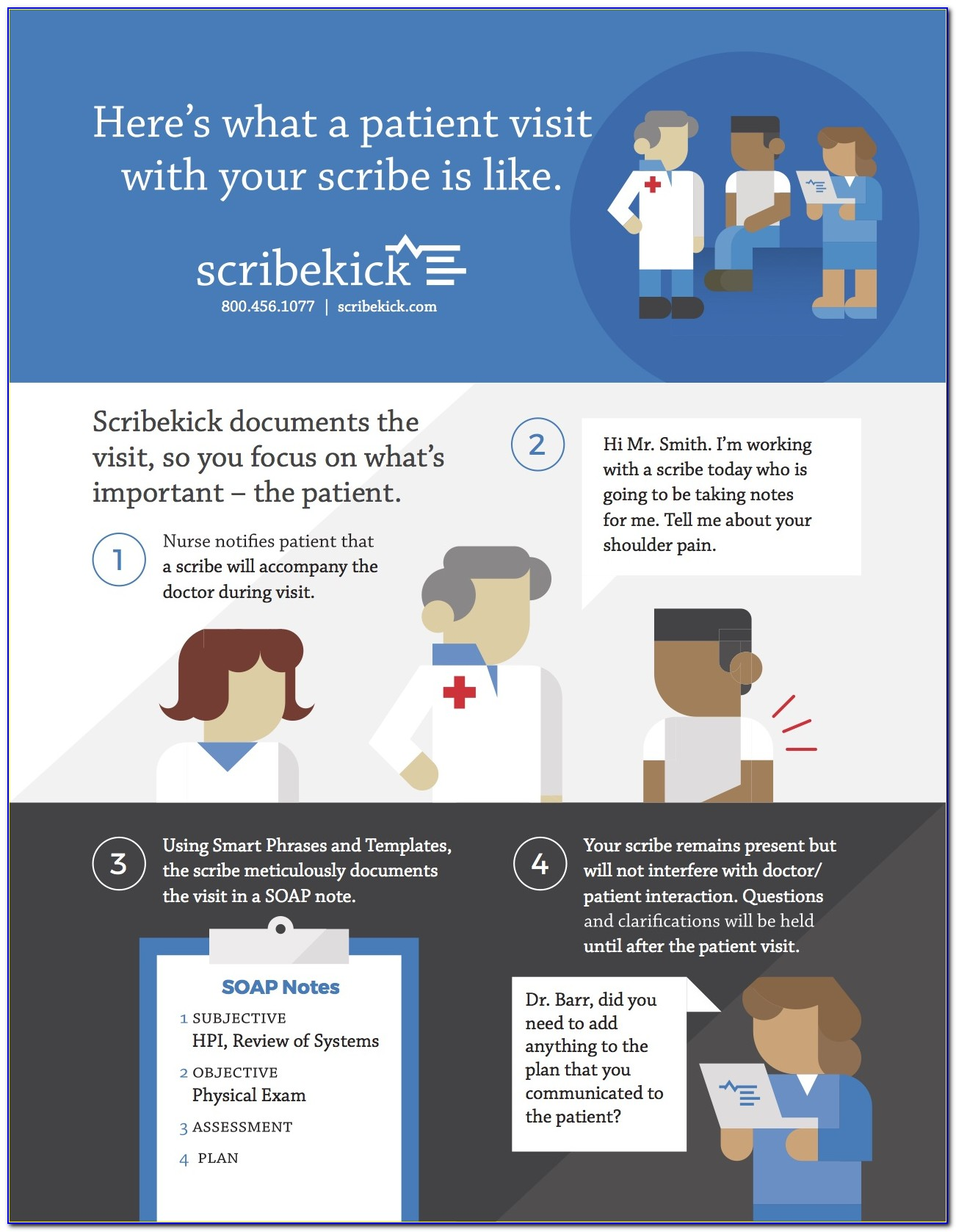 Medical Scribe Certification Nyc