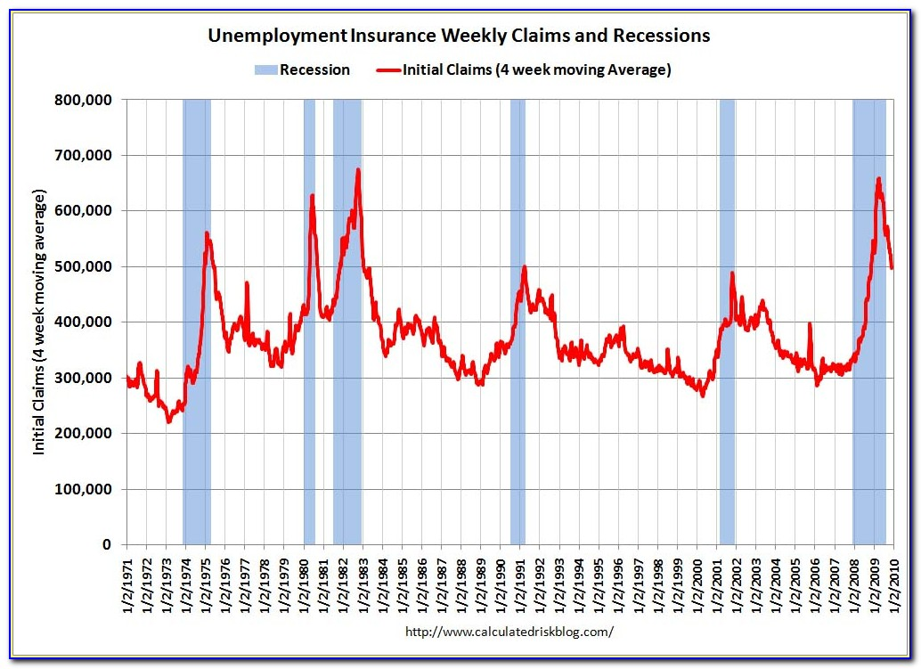 Nc Weekly Certification For Unemployment Tn