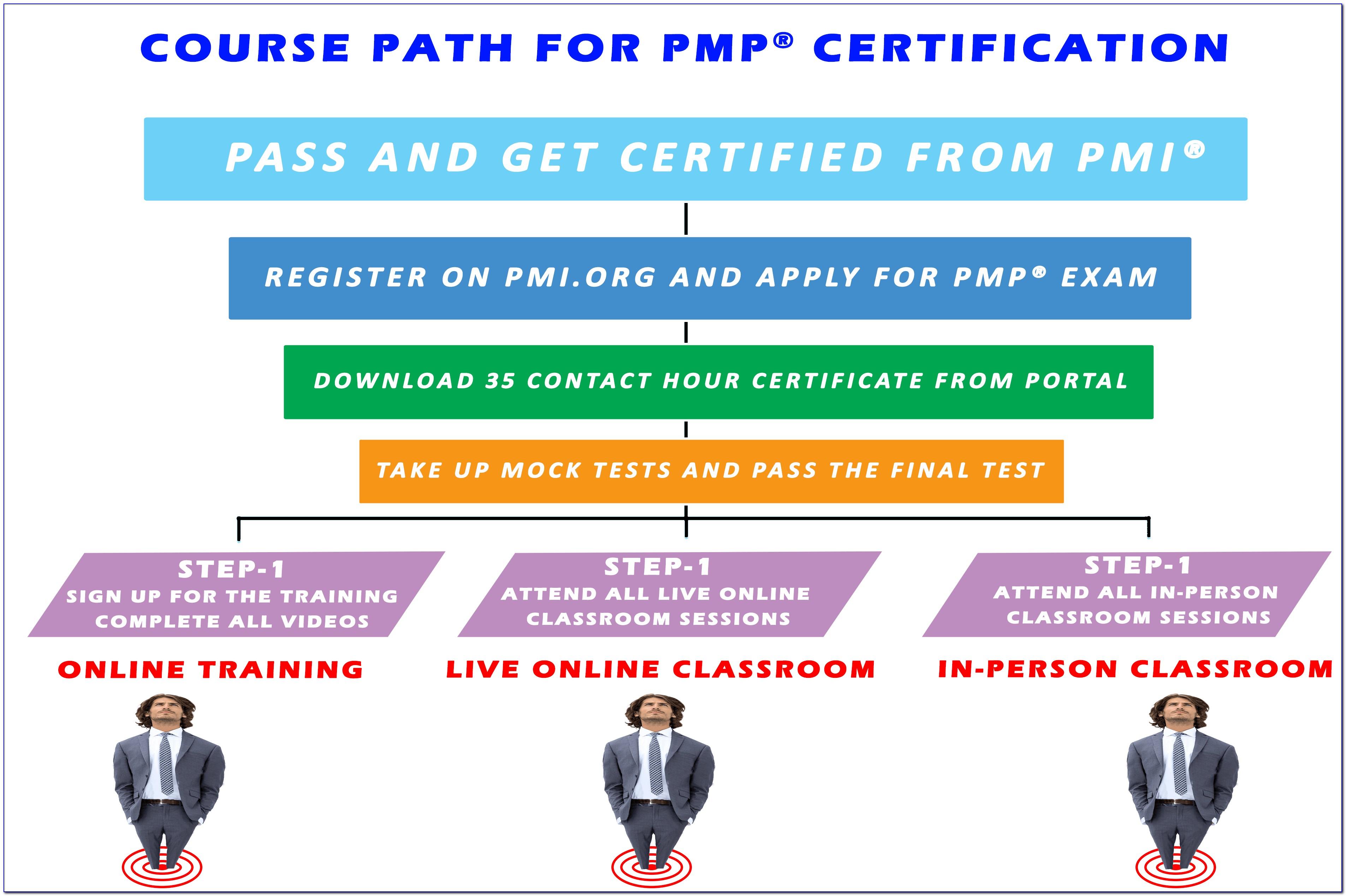 Pmp Certification Boston University