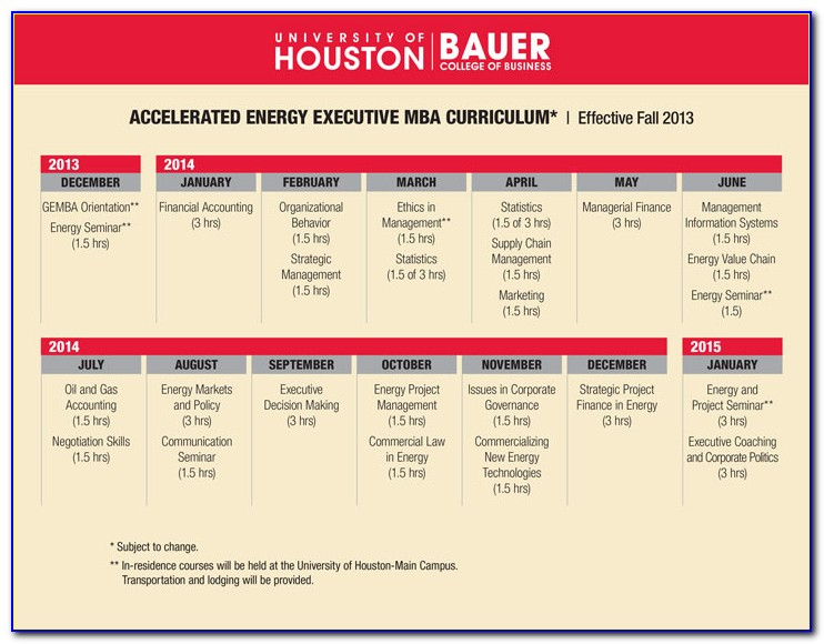 Project Management Certification Houston Texas