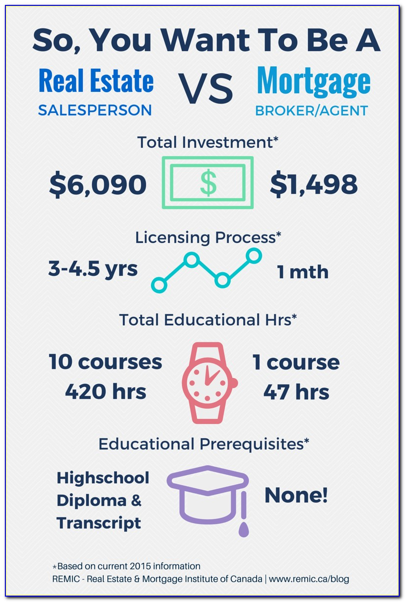 Real Estate Agent Certification Illinois