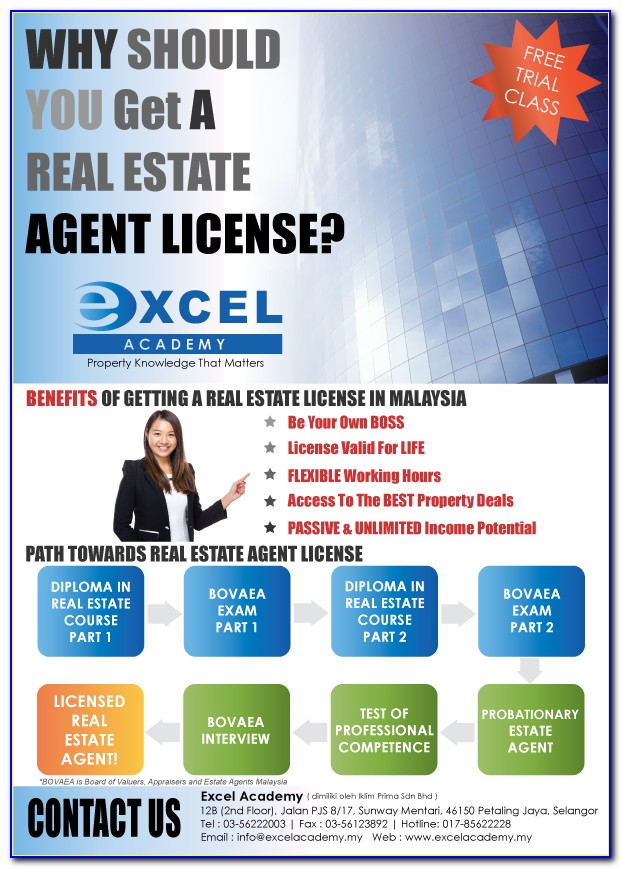 Real Estate Agent Certification Ontario