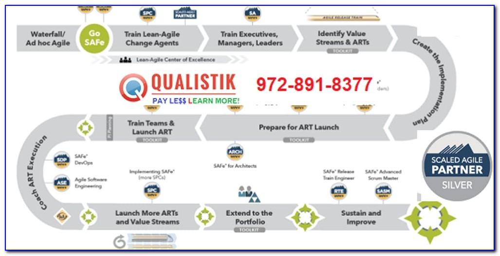 Safe Agilist Certification Online