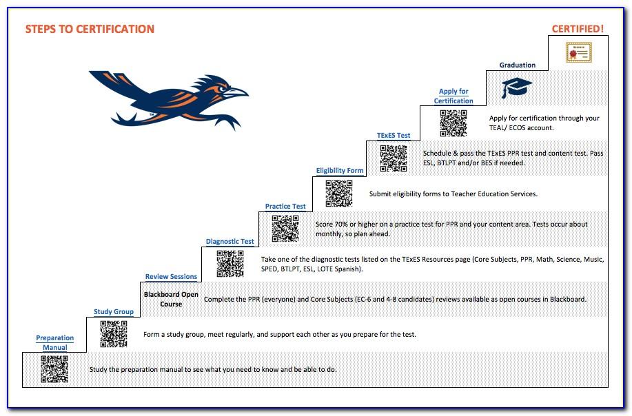 Sbec Teacher Certification Requirements
