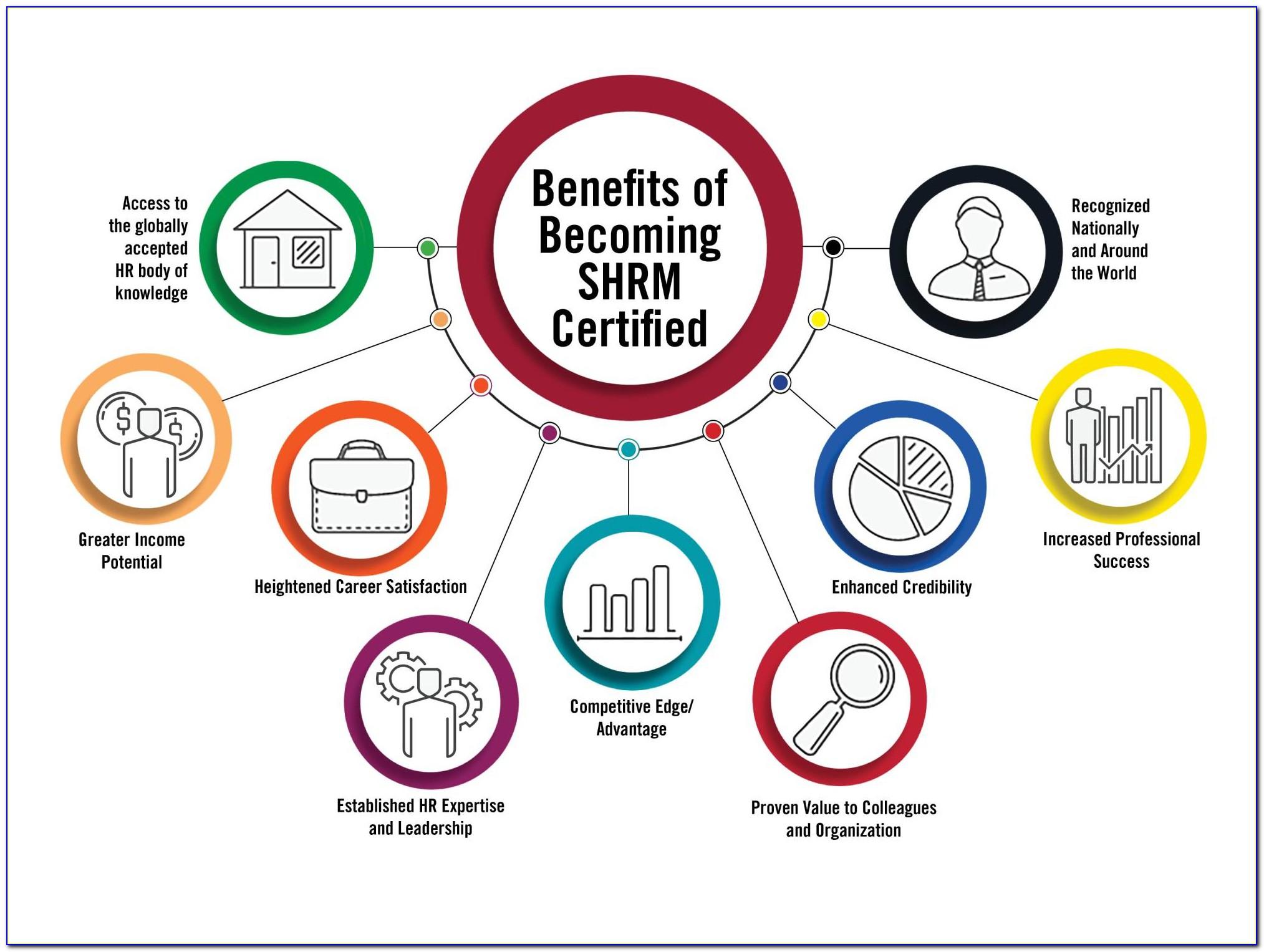 Shrm Certification Classes Chicago
