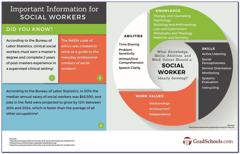 Social Work Certificate Online Ontario
