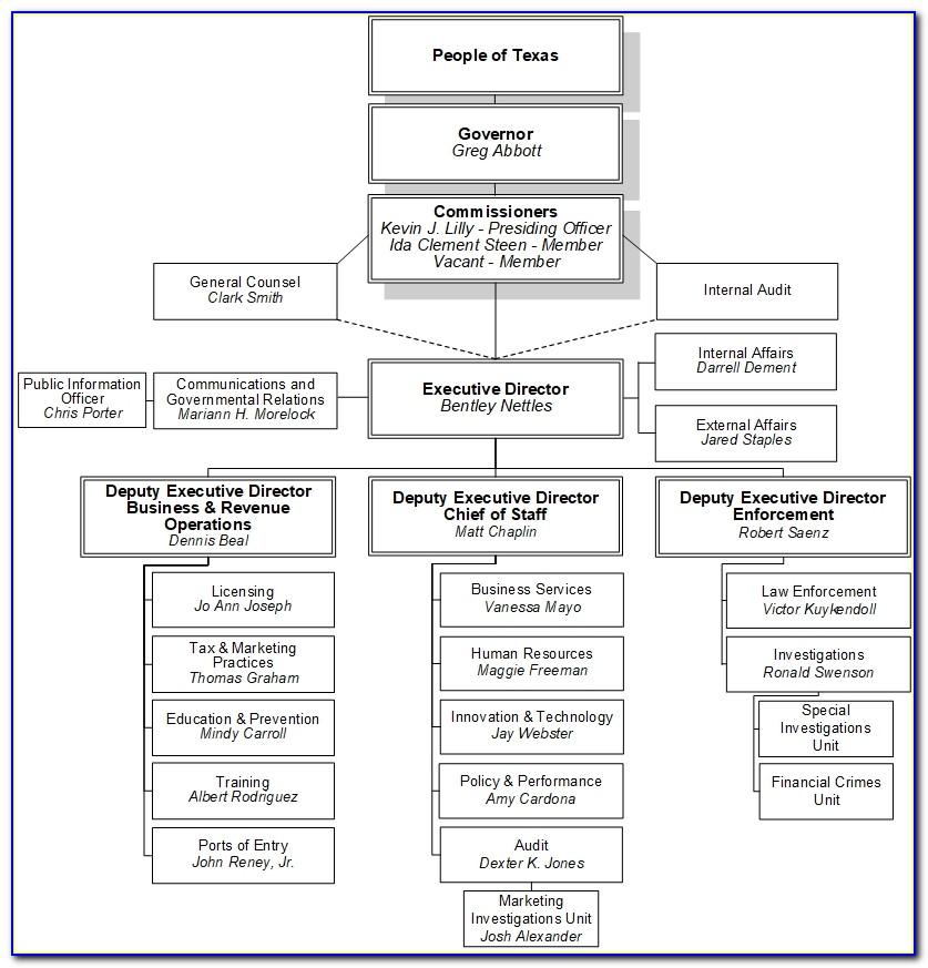 Tabc Certification Online Login