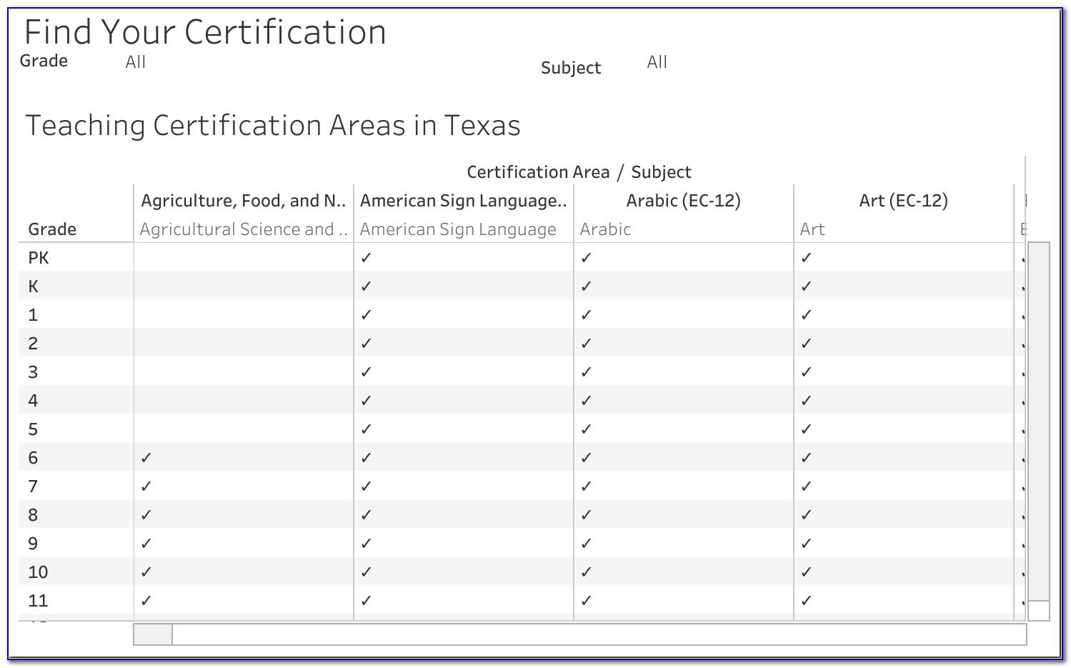 Texas Teacher Certification Number Lookup