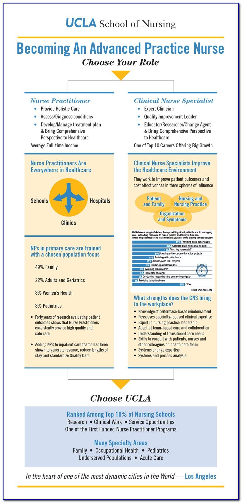 Ucla Certificate Programs Deadline