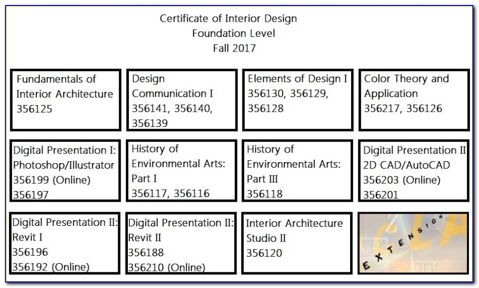 Ucla Extension Certificate Courses